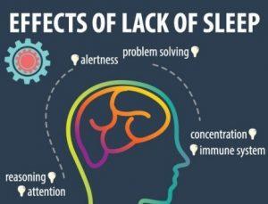 effects-of-sleep