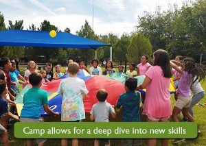 Preschool Summer Camps For Children, Preschool Summer Camps For Children